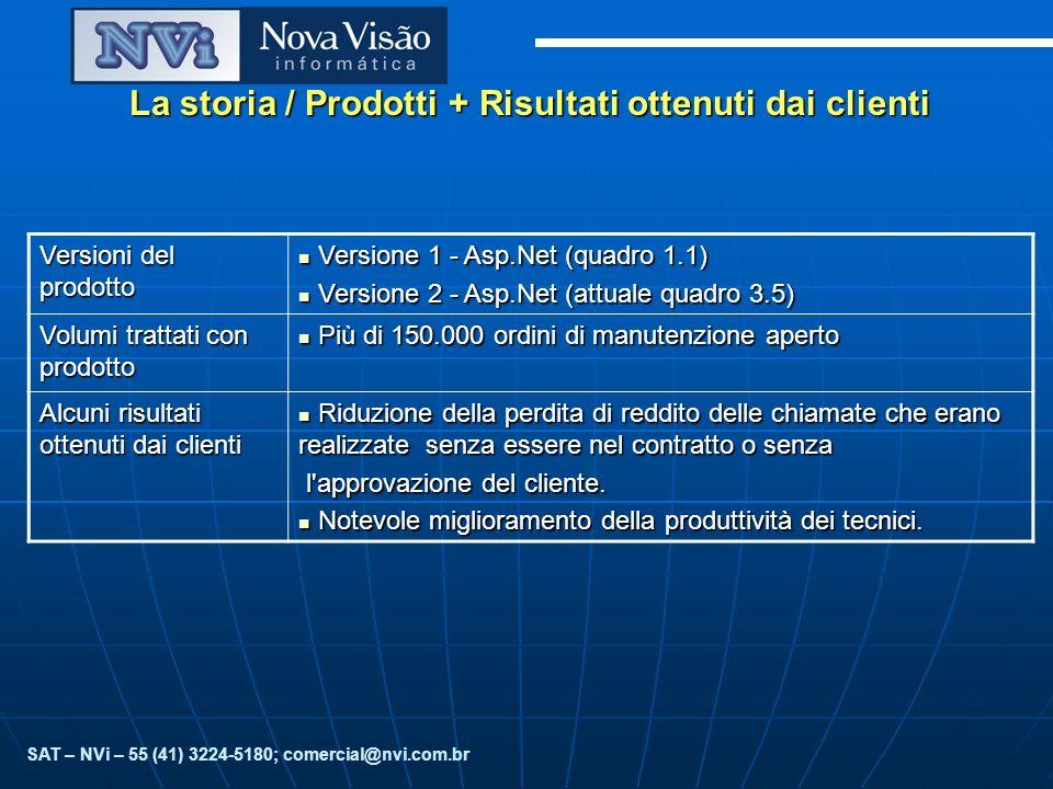 La storia / Prodotti + Risultati ottenuti dai clienti Versioni del prodotto Versione 1 - Asp.Net (quadro 1.1) Versione 1 - Asp.Net (quadro 1.1) Versione 2 - Asp.Net (attuale quadro 3.5) Versione 2 - Asp.Net (attuale quadro 3.5) Volumi trattati con prodotto Più di 150.000 ordini di manutenzione aperto Più di 150.000 ordini di manutenzione aperto Alcuni risultati ottenuti dai clienti Riduzione della perdita di reddito delle chiamate che erano realizzate senza essere nel contratto o senza Riduzione della perdita di reddito delle chiamate che erano realizzate senza essere nel contratto o senza l approvazione del cliente.