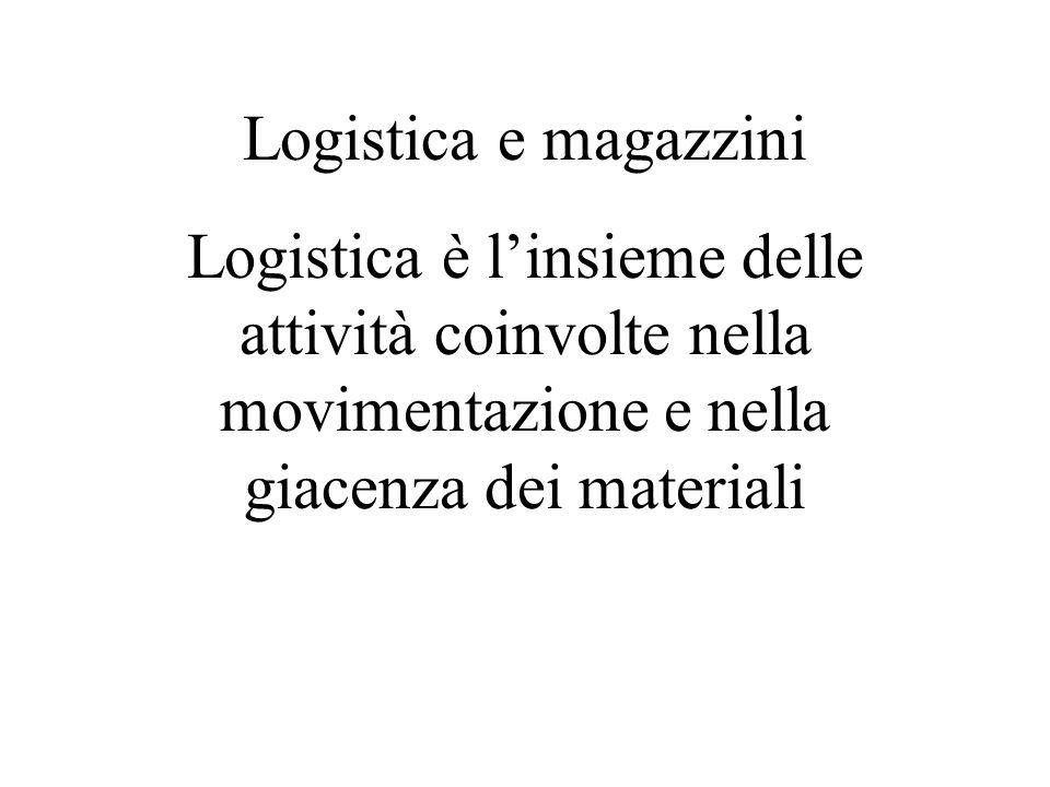 Logistica e magazzini Logistica è linsieme delle attività coinvolte nella movimentazione e nella giacenza dei materiali