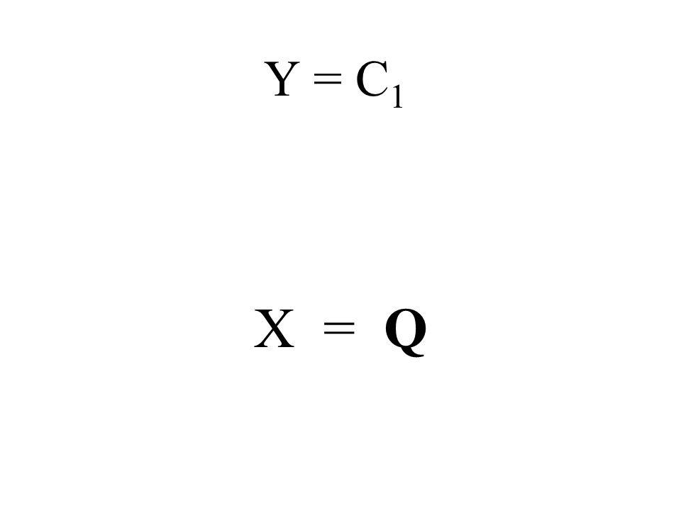 Y = C 1 X = Q