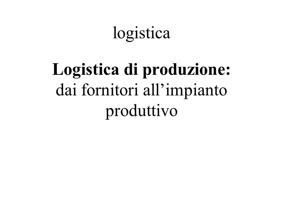 logistica Logistica di produzione: dai fornitori allimpianto produttivo