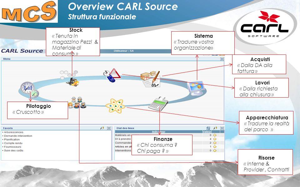9 Altre possibilità di attività gestite dalla GMAO Analisi dei rischi Monitoraggio piani di intervento Monitoraggio del permesso di fiamma Gestione delle zone Atex Monitoraggio delle formazioni di sicurezza