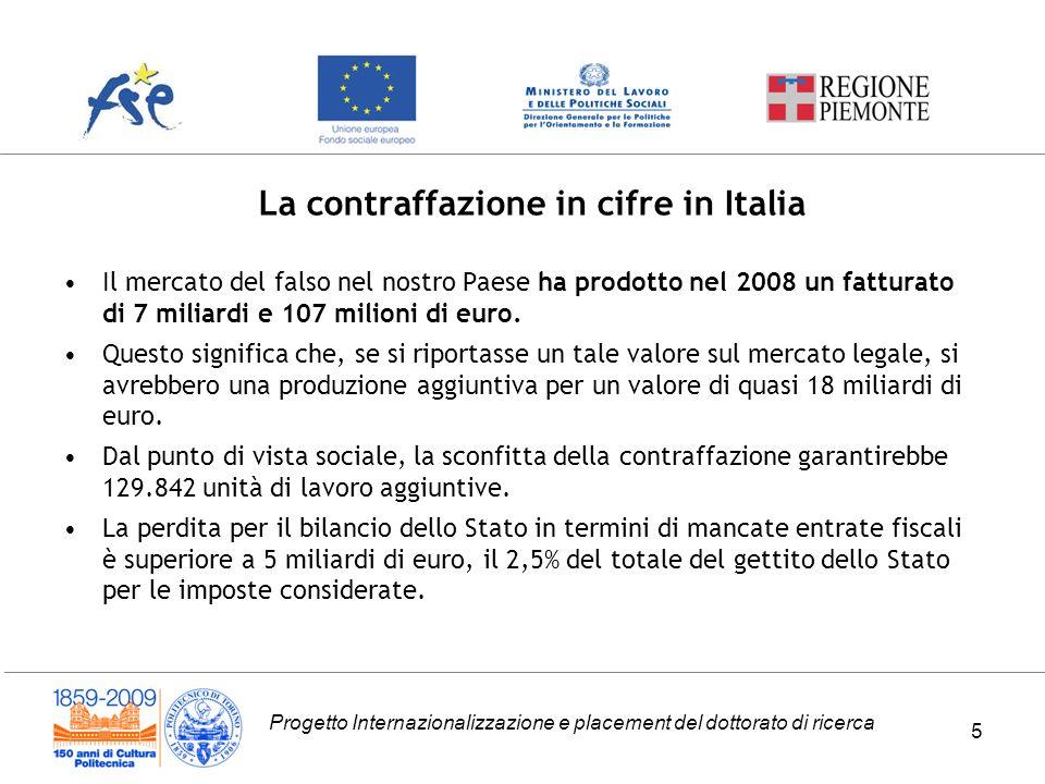 Progetto Internazionalizzazione e placement del dottorato di ricerca Il mercato del falso nel nostro Paese ha prodotto nel 2008 un fatturato di 7 miliardi e 107 milioni di euro.