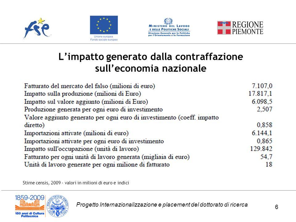 Progetto Internazionalizzazione e placement del dottorato di ricerca Limpatto generato dalla contraffazione sulleconomia nazionale Stime censis, 2009 – valori in milioni di euro e indici 6