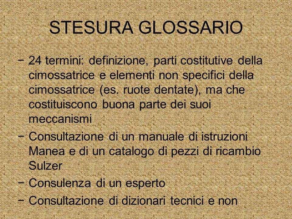 STESURA GLOSSARIO 24 termini: definizione, parti costitutive della cimossatrice e elementi non specifici della cimossatrice (es. ruote dentate), ma ch