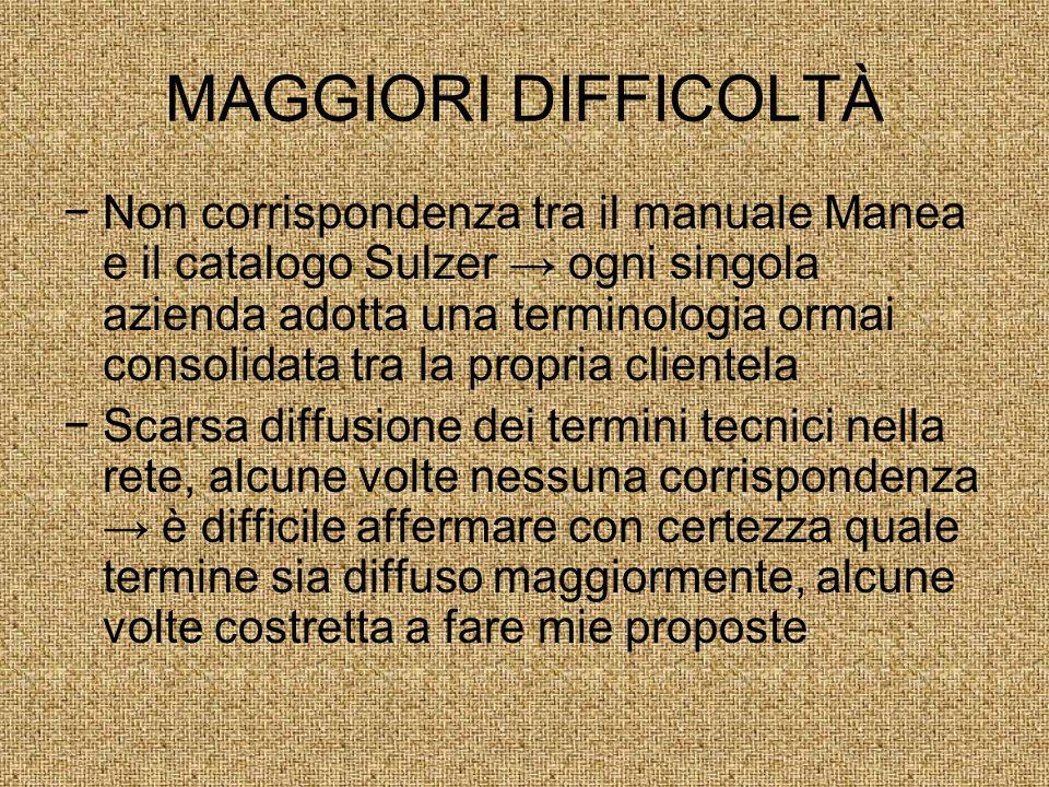 MAGGIORI DIFFICOLTÀ Non corrispondenza tra il manuale Manea e il catalogo Sulzer ogni singola azienda adotta una terminologia ormai consolidata tra la