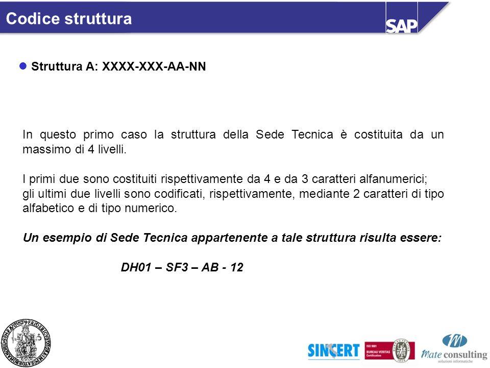 Codice struttura Struttura A: XXXX-XXX-AA-NN In questo primo caso la struttura della Sede Tecnica è costituita da un massimo di 4 livelli. I primi due