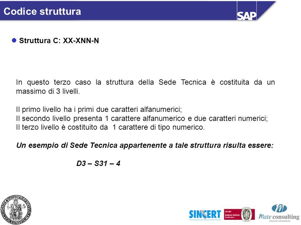 Codice struttura Struttura C: XX-XNN-N In questo terzo caso la struttura della Sede Tecnica è costituita da un massimo di 3 livelli. Il primo livello