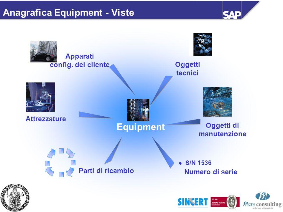 Numero di serie Oggetti di manutenzione Apparati config. del cliente Attrezzature Equipment S/N 1536 Oggetti tecnici Anagrafica Equipment - Viste Part