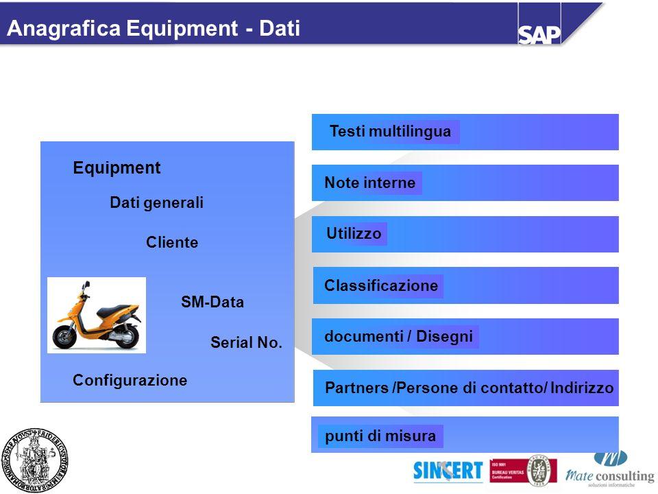 Anagrafica Equipment - Dati Equipment Dati generali Configurazione Partners /Persone di contatto/ Indirizzo SM-Data Cliente Serial No. Testi multiling