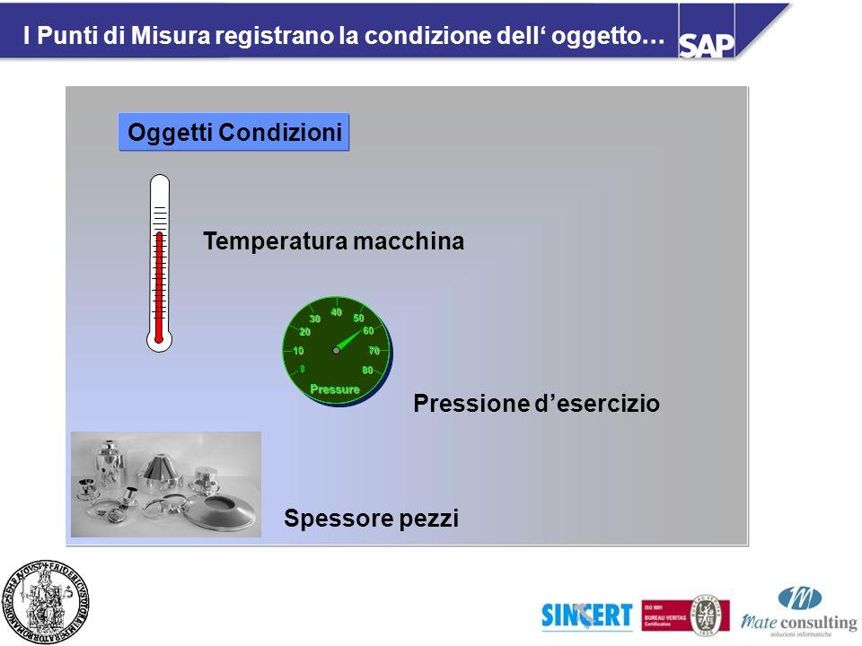 I Punti di Misura registrano la condizione dell oggetto... Oggetti Condizioni Temperatura macchina Spessore pezzi Pressure 10 20 30 40 50 60 70 80 Pre