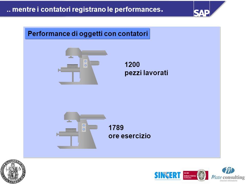 .. mentre i contatori registrano le performances. Performance di oggetti con contatori 1200 pezzi lavorati 1789 ore esercizio
