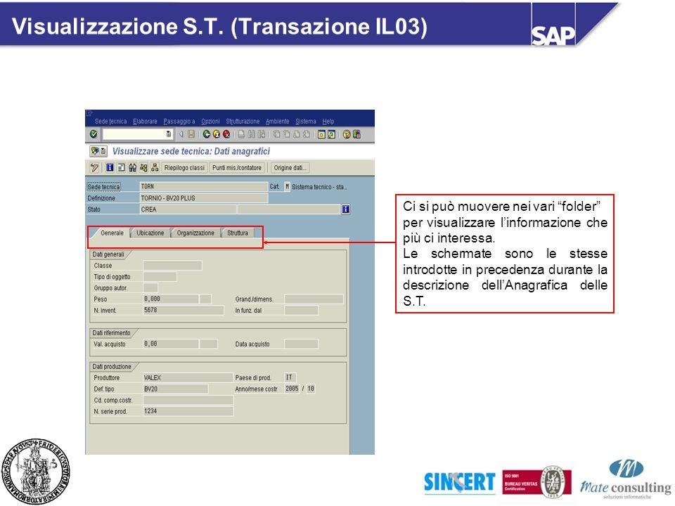 Visualizzazione S.T. (Transazione IL03) Ci si può muovere nei vari folder per visualizzare linformazione che più ci interessa. Le schermate sono le st