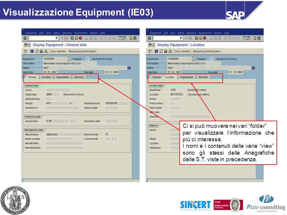 Visualizzazione Equipment (IE03) Ci si può muovere nei vari folder per visualizzare linformazione che più ci interessa. I nomi e i contenuti delle var