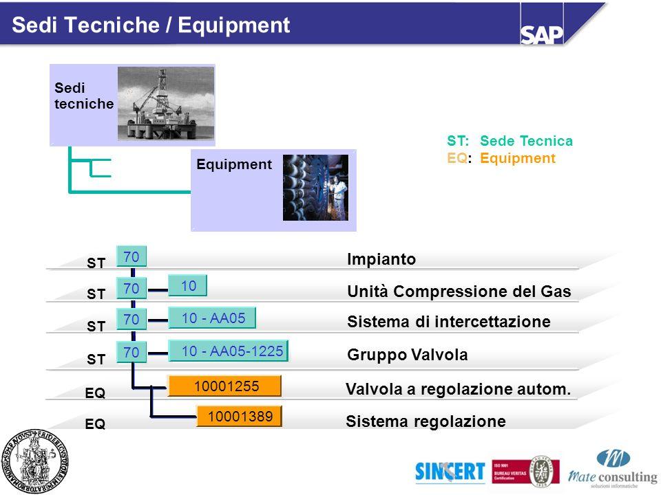 Codice struttura Gli Impianti, le macchine complesse e le sezioni di queste, vengono identificate in SAP ECC mediante le Sedi Tecniche.