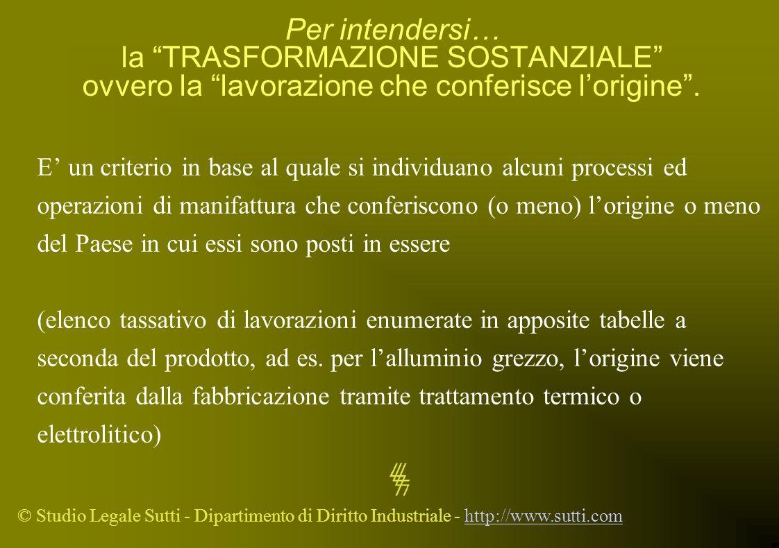 © Studio Legale Sutti - Dipartimento di Diritto Industriale - http://www.sutti.comhttp://www.sutti.com Per intendersi… la TRASFORMAZIONE SOSTANZIALE o