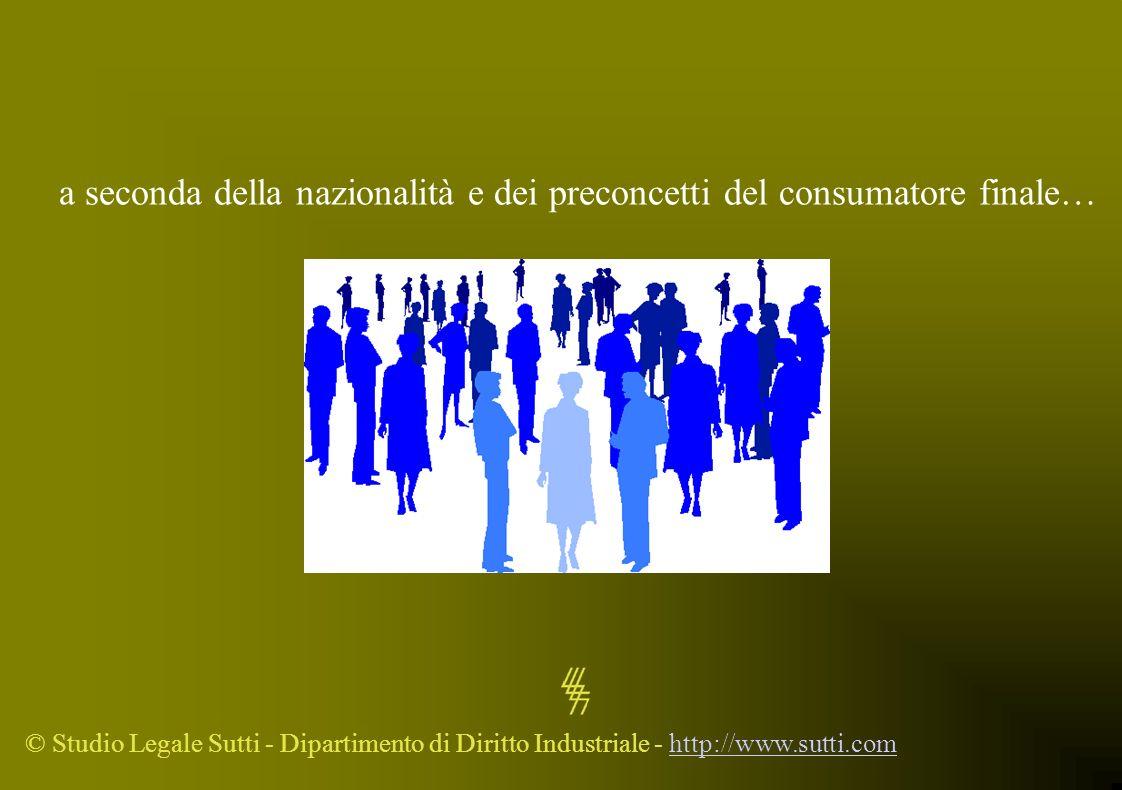 © Studio Legale Sutti - Dipartimento di Diritto Industriale - http://www.sutti.comhttp://www.sutti.com a seconda della nazionalità e dei preconcetti d