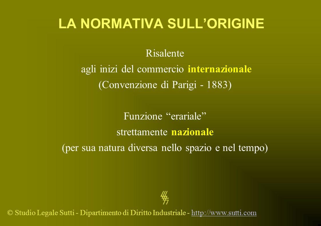 © Studio Legale Sutti - Dipartimento di Diritto Industriale - http://www.sutti.comhttp://www.sutti.com MADE IN… Normativa nazionale italiana e comunitaria.