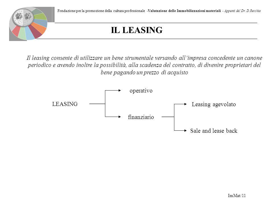 Fondazione per la promozione della cultura professionale -Valutazione delle Immobilizzazioni materiali - Appunti del Dr. D.Recchia ImMat/11 IL LEASING
