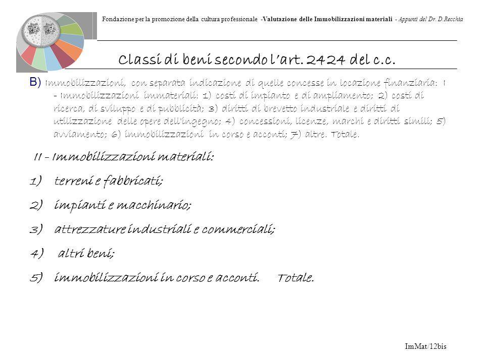 Fondazione per la promozione della cultura professionale -Valutazione delle Immobilizzazioni materiali - Appunti del Dr. D.Recchia ImMat/12bis B) Immo