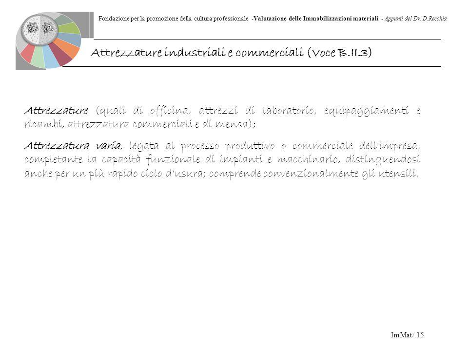 Fondazione per la promozione della cultura professionale -Valutazione delle Immobilizzazioni materiali - Appunti del Dr. D.Recchia ImMat/.15 Attrezzat