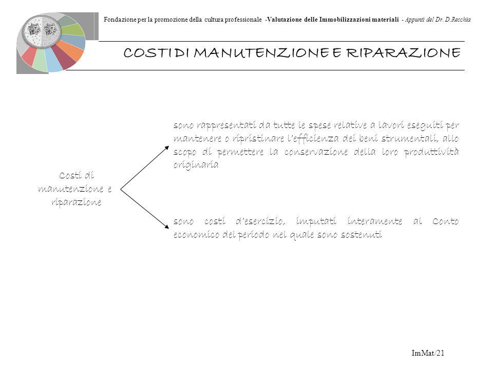 Fondazione per la promozione della cultura professionale -Valutazione delle Immobilizzazioni materiali - Appunti del Dr. D.Recchia ImMat/21 COSTI DI M