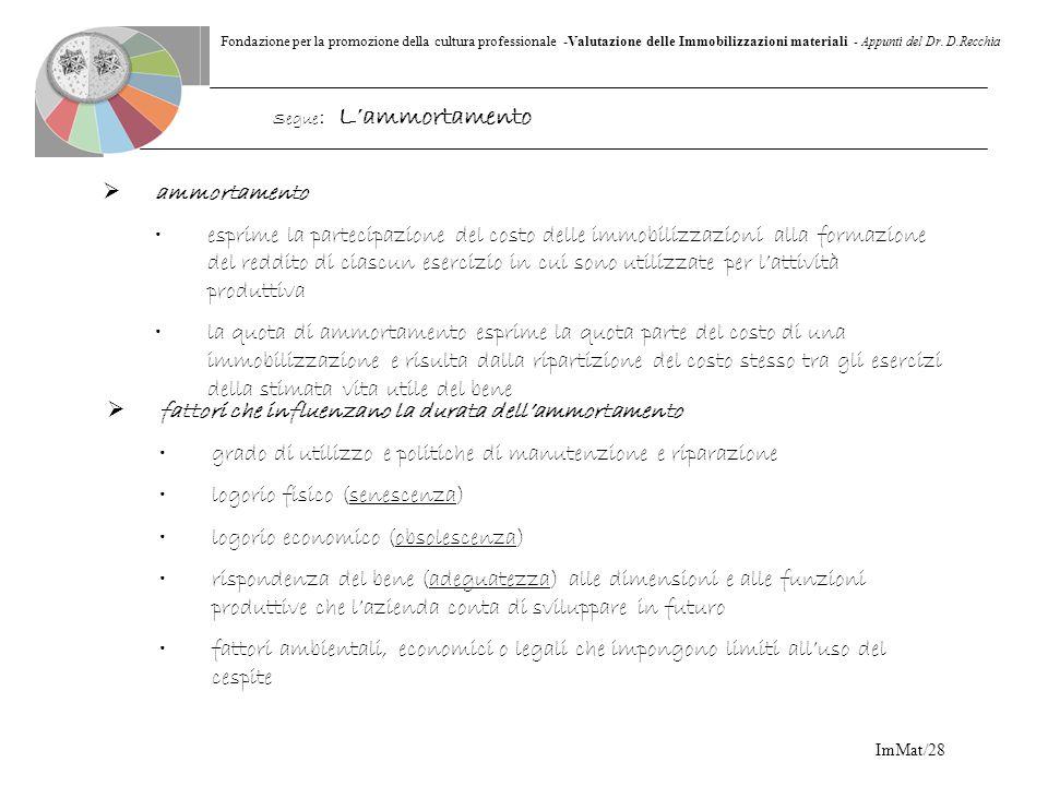 Fondazione per la promozione della cultura professionale -Valutazione delle Immobilizzazioni materiali - Appunti del Dr. D.Recchia ImMat/28 ammortamen