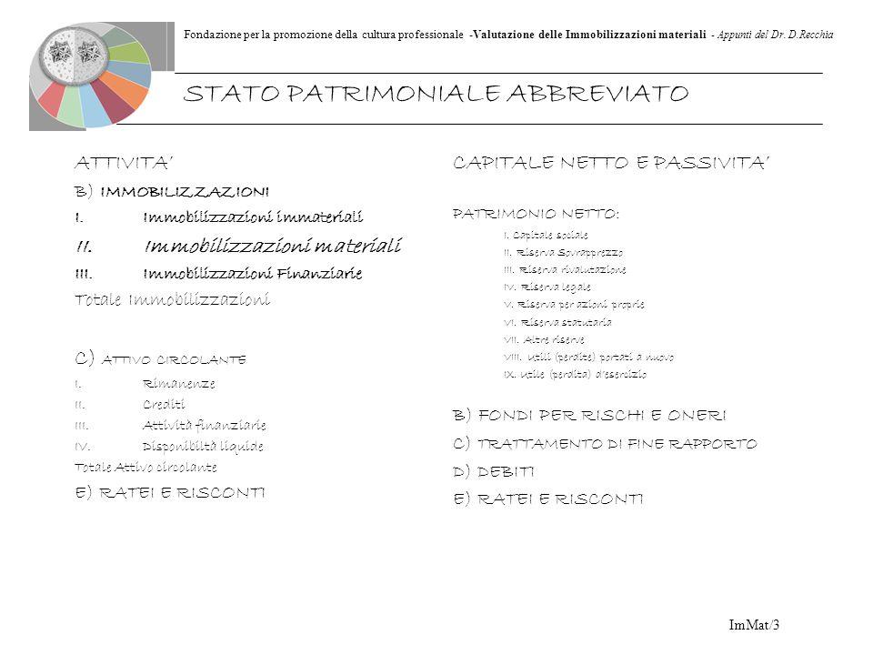Fondazione per la promozione della cultura professionale -Valutazione delle Immobilizzazioni materiali - Appunti del Dr. D.Recchia ImMat/3 STATO PATRI