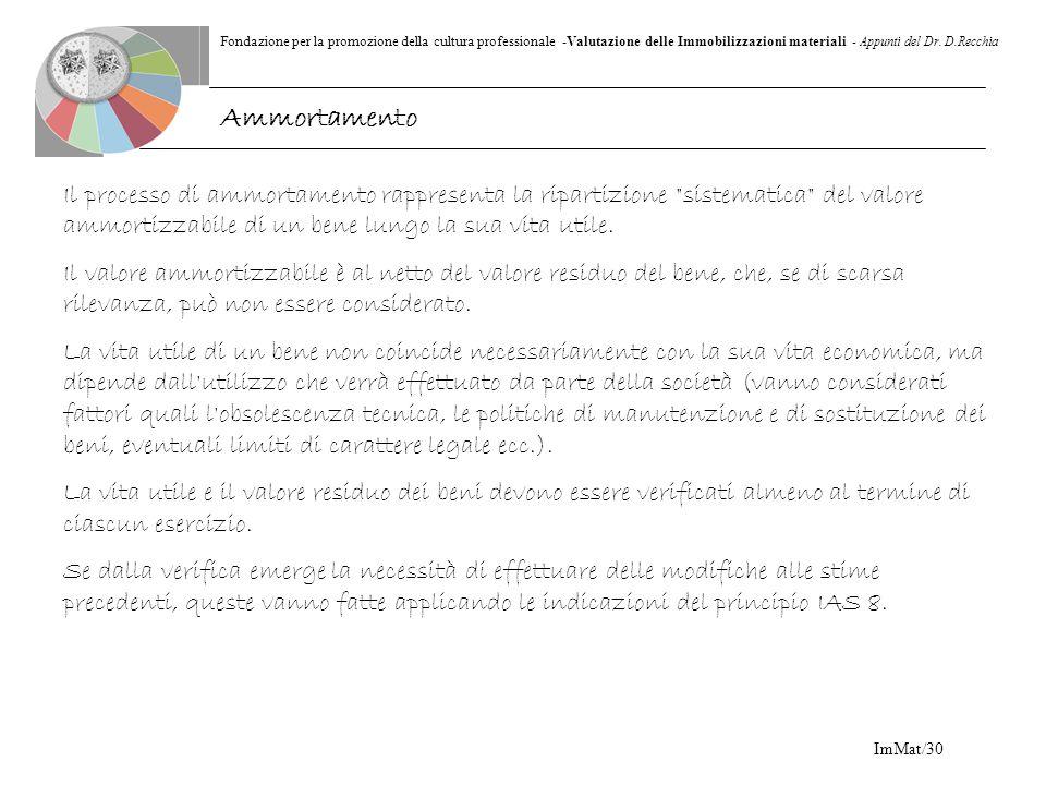 Fondazione per la promozione della cultura professionale -Valutazione delle Immobilizzazioni materiali - Appunti del Dr. D.Recchia ImMat/30 Il process