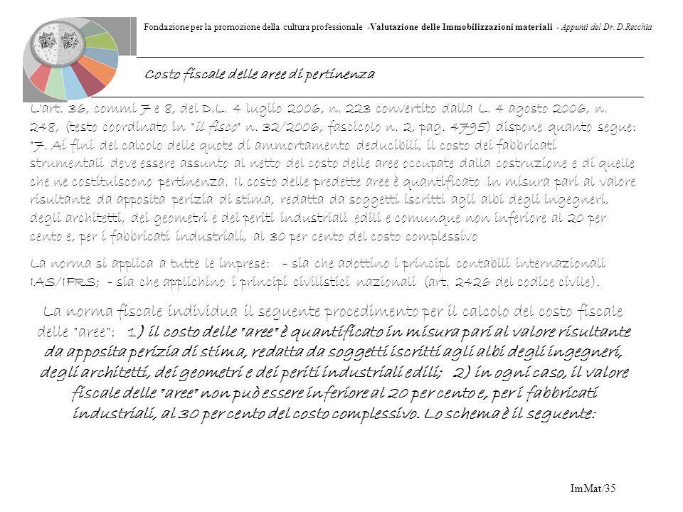 Fondazione per la promozione della cultura professionale -Valutazione delle Immobilizzazioni materiali - Appunti del Dr. D.Recchia ImMat/35 L'art. 36,