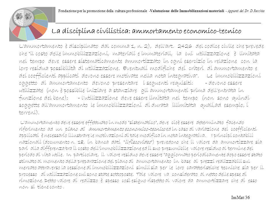 Fondazione per la promozione della cultura professionale -Valutazione delle Immobilizzazioni materiali - Appunti del Dr. D.Recchia ImMat/36 L'ammortam