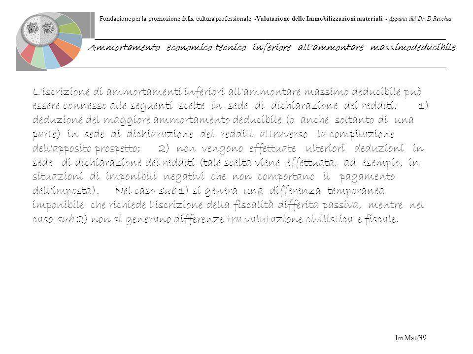 Fondazione per la promozione della cultura professionale -Valutazione delle Immobilizzazioni materiali - Appunti del Dr. D.Recchia ImMat/39 L'iscrizio