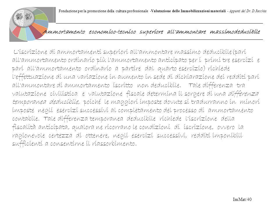 Fondazione per la promozione della cultura professionale -Valutazione delle Immobilizzazioni materiali - Appunti del Dr. D.Recchia ImMat/40 L'iscrizio