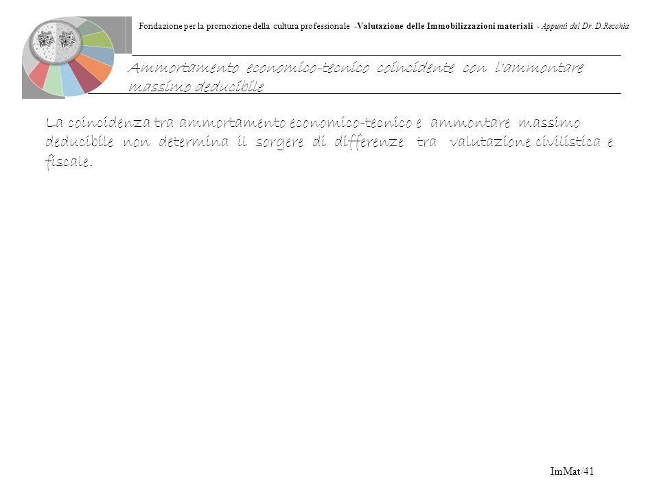 Fondazione per la promozione della cultura professionale -Valutazione delle Immobilizzazioni materiali - Appunti del Dr. D.Recchia ImMat/41 La coincid
