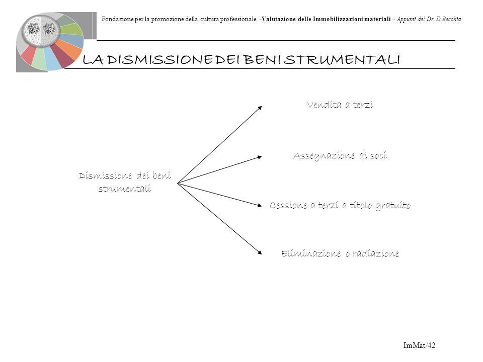 Fondazione per la promozione della cultura professionale -Valutazione delle Immobilizzazioni materiali - Appunti del Dr. D.Recchia ImMat/42 LA DISMISS