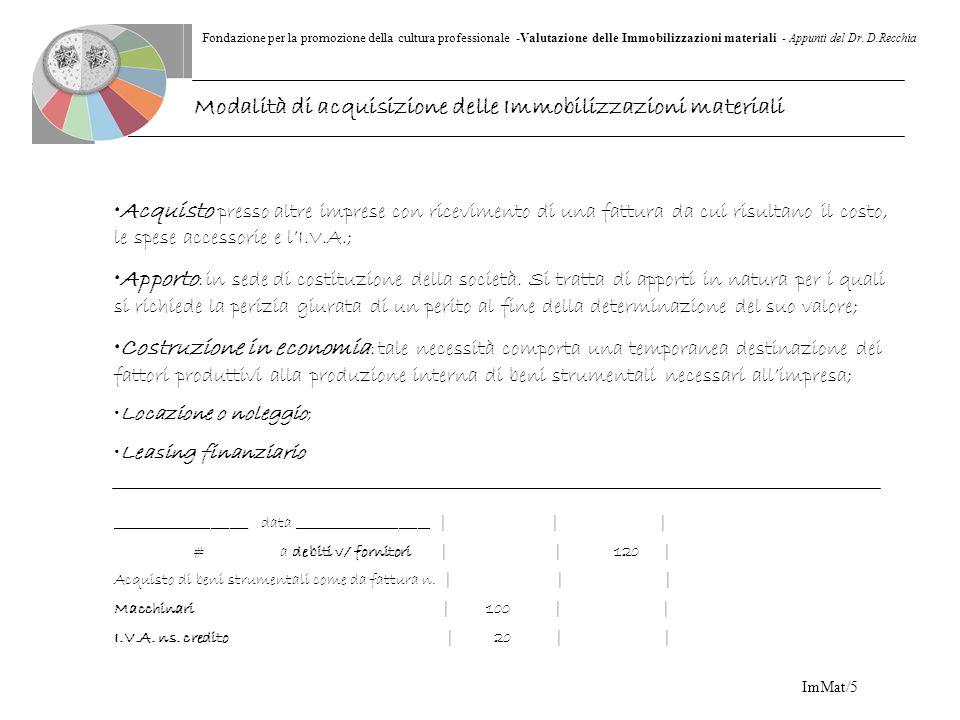Fondazione per la promozione della cultura professionale -Valutazione delle Immobilizzazioni materiali - Appunti del Dr. D.Recchia ImMat/5 Modalità di