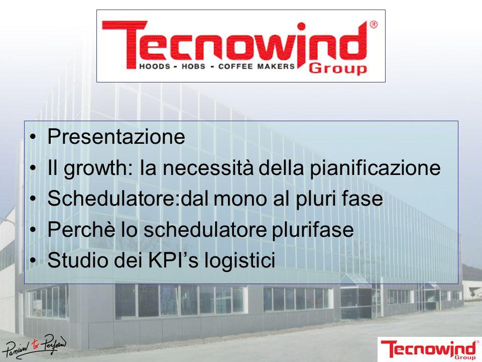 Presentazione Il growth: la necessità della pianificazione Schedulatore:dal mono al pluri fase Perchè lo schedulatore plurifase Studio dei KPIs logistici