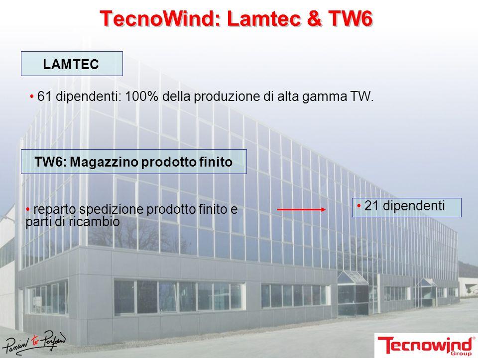 LAMTEC 61 dipendenti: 100% della produzione di alta gamma TW. reparto spedizione prodotto finito e parti di ricambio TecnoWind: Lamtec & TW6 TW6: Maga