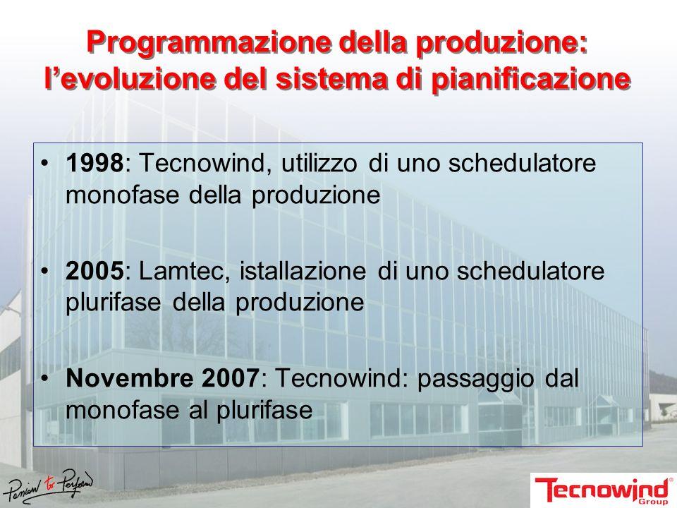 1998: Tecnowind, utilizzo di uno schedulatore monofase della produzione 2005: Lamtec, istallazione di uno schedulatore plurifase della produzione Novembre 2007: Tecnowind: passaggio dal monofase al plurifase Programmazione della produzione: levoluzione del sistema di pianificazione