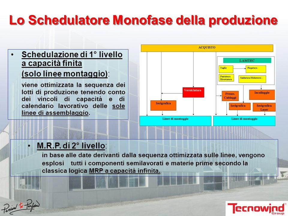 Schedulazione di 1° livello a capacità finita (solo linee montaggio): viene ottimizzata la sequenza dei lotti di produzione tenendo conto dei vincoli di capacità e di calendario lavorativo delle sole linee di assemblaggio.