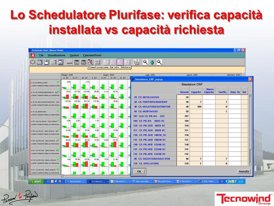 Lo Schedulatore Plurifase: verifica capacità installata vs capacità richiesta