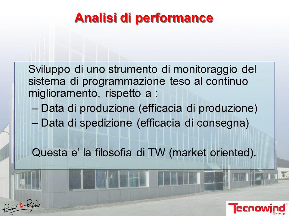 Sviluppo di uno strumento di monitoraggio del sistema di programmazione teso al continuo miglioramento, rispetto a : –Data di produzione (efficacia di produzione) –Data di spedizione (efficacia di consegna) Questa e la filosofia di TW (market oriented).