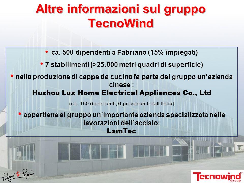 Altre informazioni sul gruppo TecnoWind ca. 500 dipendenti a Fabriano (15% impiegati) 7 stabilimenti (>25.000 metri quadri di superficie) nella produz