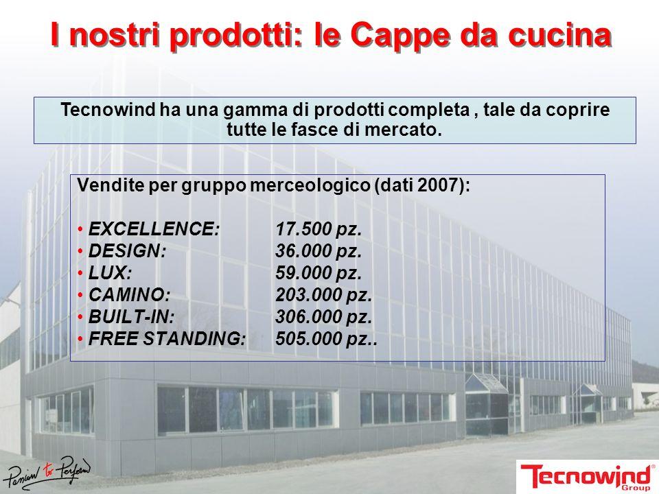 I nostri prodotti: le Cappe da cucina Vendite per gruppo merceologico (dati 2007): EXCELLENCE: 17.500 pz. DESIGN: 36.000 pz. LUX:59.000 pz. CAMINO:203