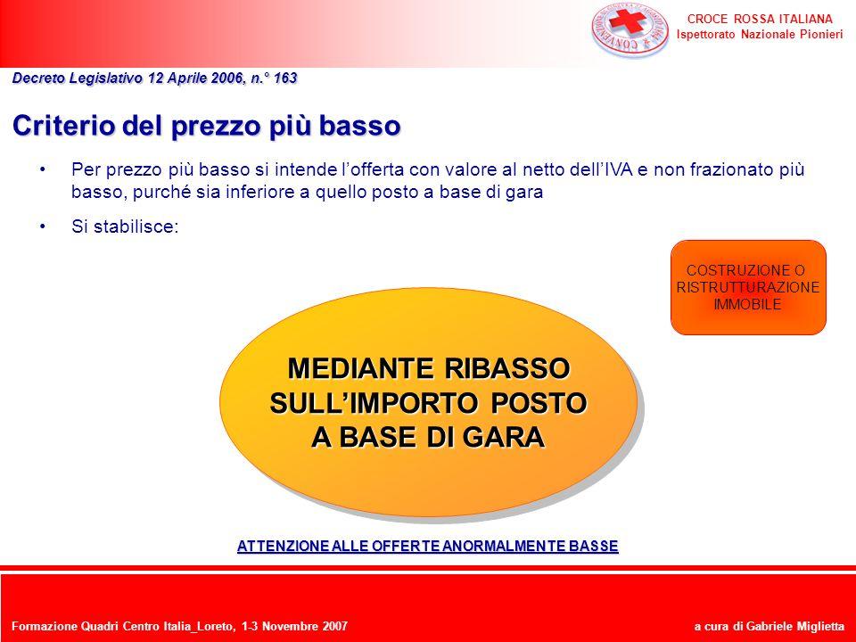 CROCE ROSSA ITALIANA Ispettorato Nazionale Pionieri a cura di Gabriele Miglietta Criterio del prezzo più basso Per prezzo più basso si intende loffert
