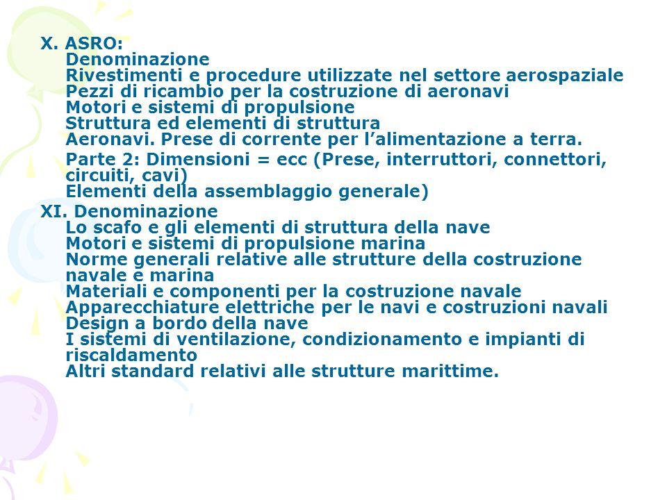X. ASRO: Denominazione Rivestimenti e procedure utilizzate nel settore aerospaziale Pezzi di ricambio per la costruzione di aeronavi Motori e sistemi