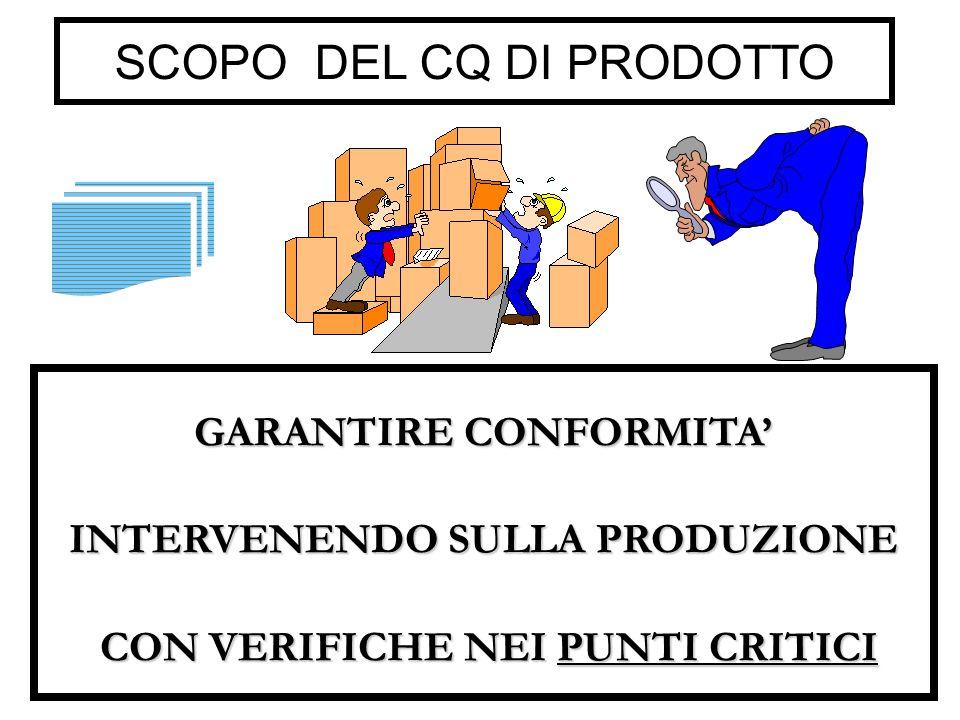 SCOPO DEL CQ DI PRODOTTO GARANTIRE CONFORMITA INTERVENENDO SULLA PRODUZIONE CON VERIFICHE NEI PUNTI CRITICI