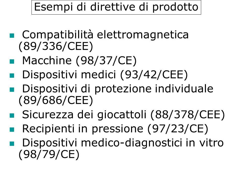 Compatibilità elettromagnetica (89/336/CEE) Macchine (98/37/CE) Dispositivi medici (93/42/CEE) Dispositivi di protezione individuale (89/686/CEE) Sicu