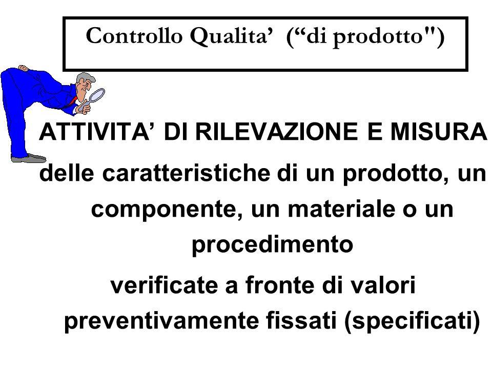 ATTIVITA DI RILEVAZIONE E MISURA delle caratteristiche di un prodotto, un componente, un materiale o un procedimento verificate a fronte di valori pre
