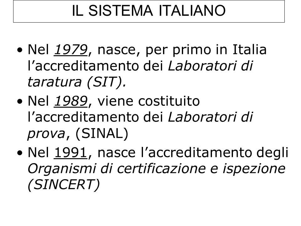 IL SISTEMA ITALIANO Nel 1979, nasce, per primo in Italia laccreditamento dei Laboratori di taratura (SIT). Nel 1989, viene costituito laccreditamento