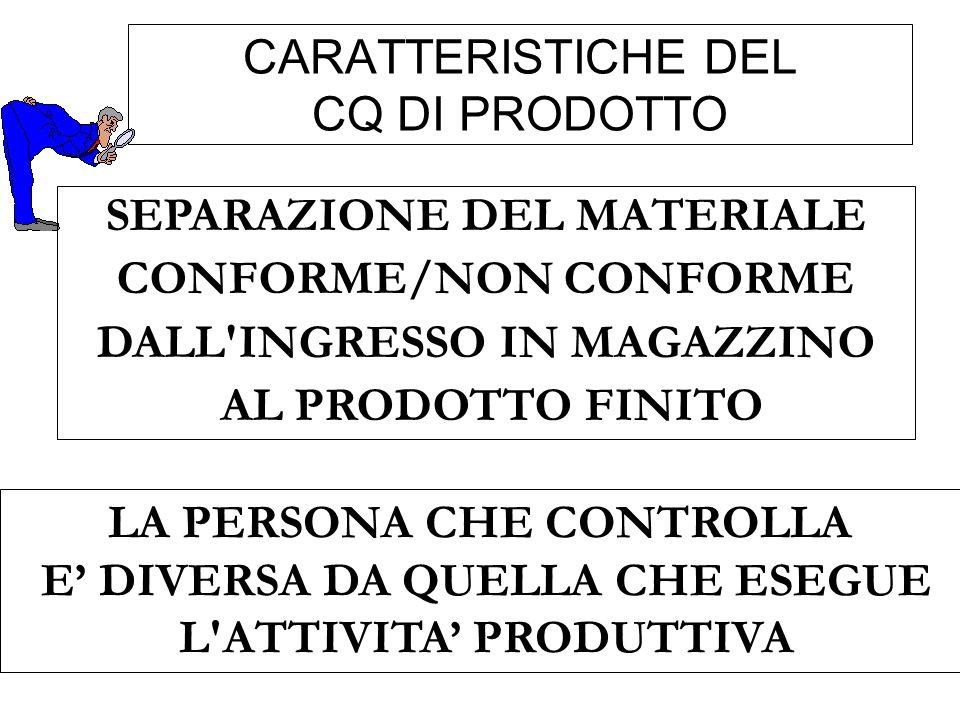 CARATTERISTICHE DEL CQ DI PRODOTTO SEPARAZIONE DEL MATERIALE CONFORME/NON CONFORME DALL'INGRESSO IN MAGAZZINO AL PRODOTTO FINITO LA PERSONA CHE CONTRO